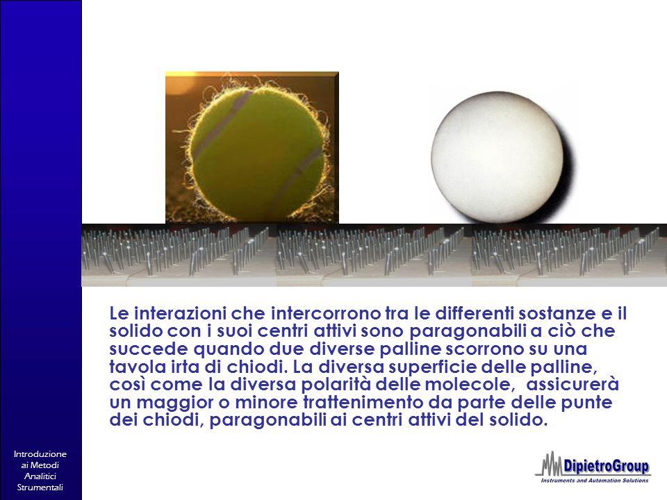 Le interazioni che intercorrono tra le differenti sostanze e il solido con i suoi centri attivi sono paragonabili a ciò che succede quando due diverse palline scorrono su una tavola irta di chiodi.