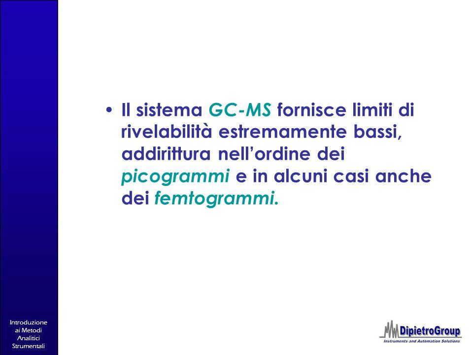 Il sistema GC-MS fornisce limiti di rivelabilità estremamente bassi, addirittura nell'ordine dei picogrammi e in alcuni casi anche dei femtogrammi.