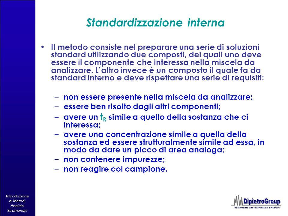 Standardizzazione interna