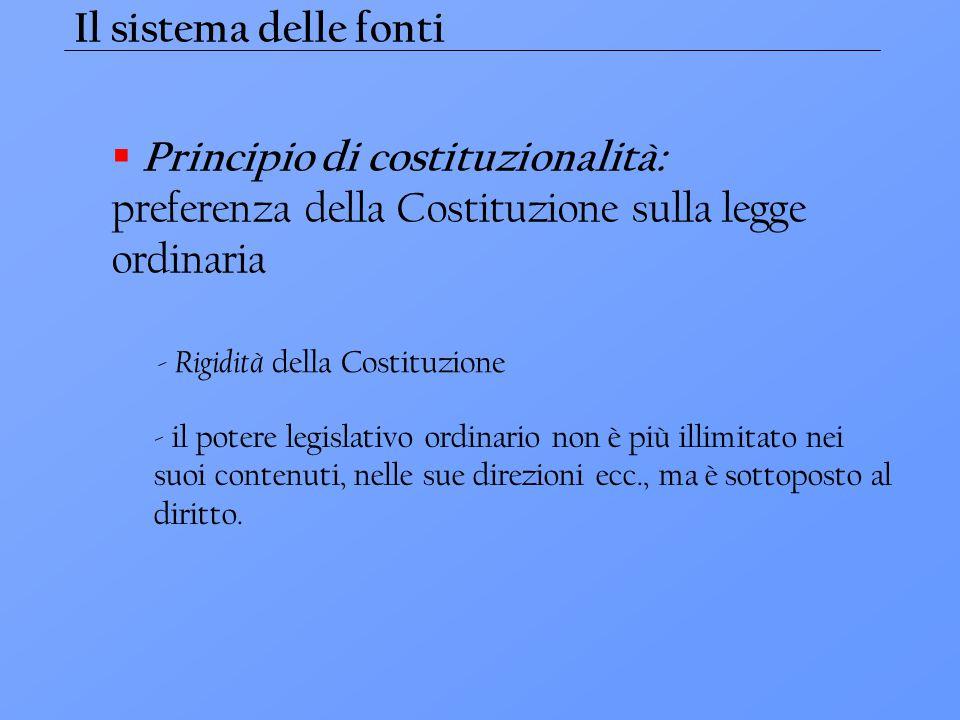 Il sistema delle fonti Principio di costituzionalità: preferenza della Costituzione sulla legge ordinaria.