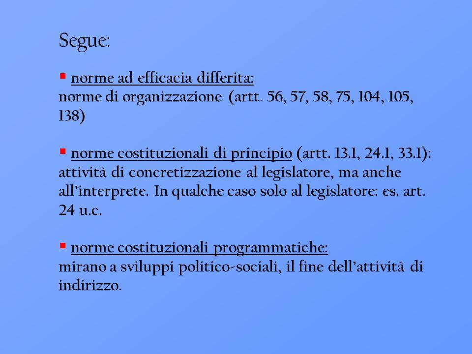Segue: norme ad efficacia differita:
