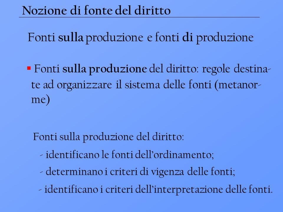 Fonti sulla produzione e fonti di produzione