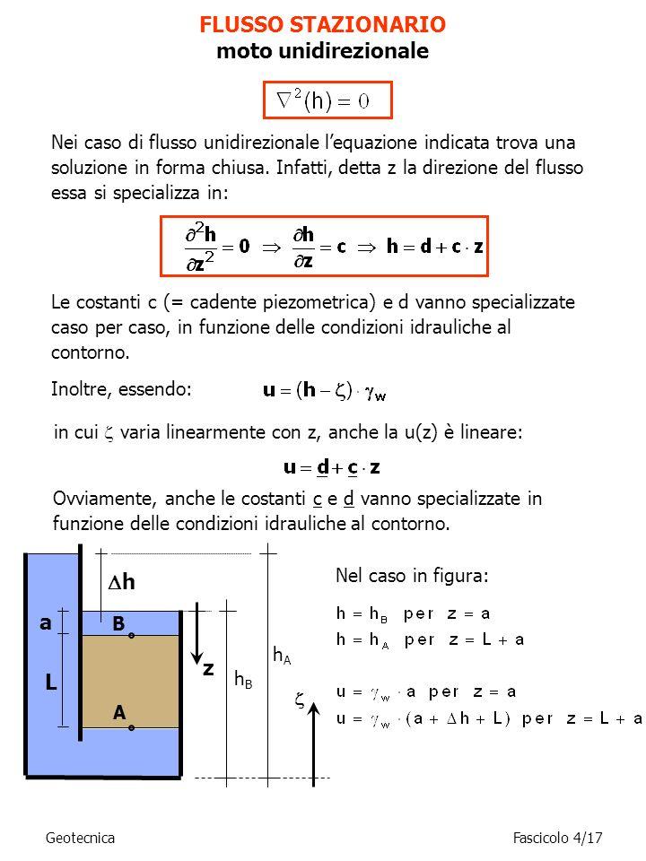 FLUSSO STAZIONARIO moto unidirezionale h a z L