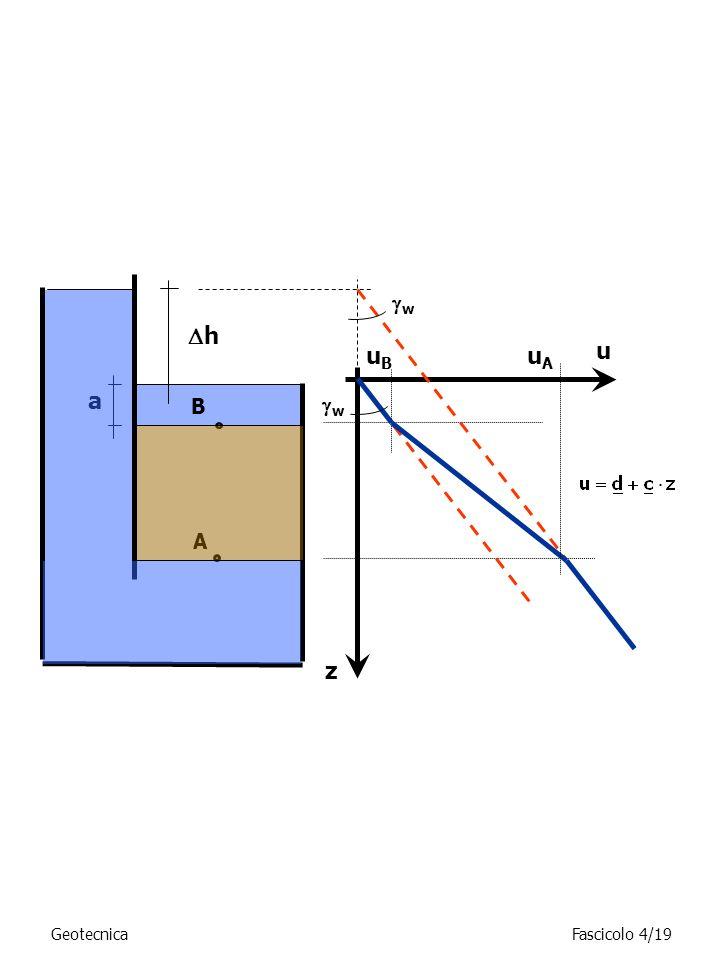 w h uB uA u a B w A z Geotecnica Fascicolo 4/19