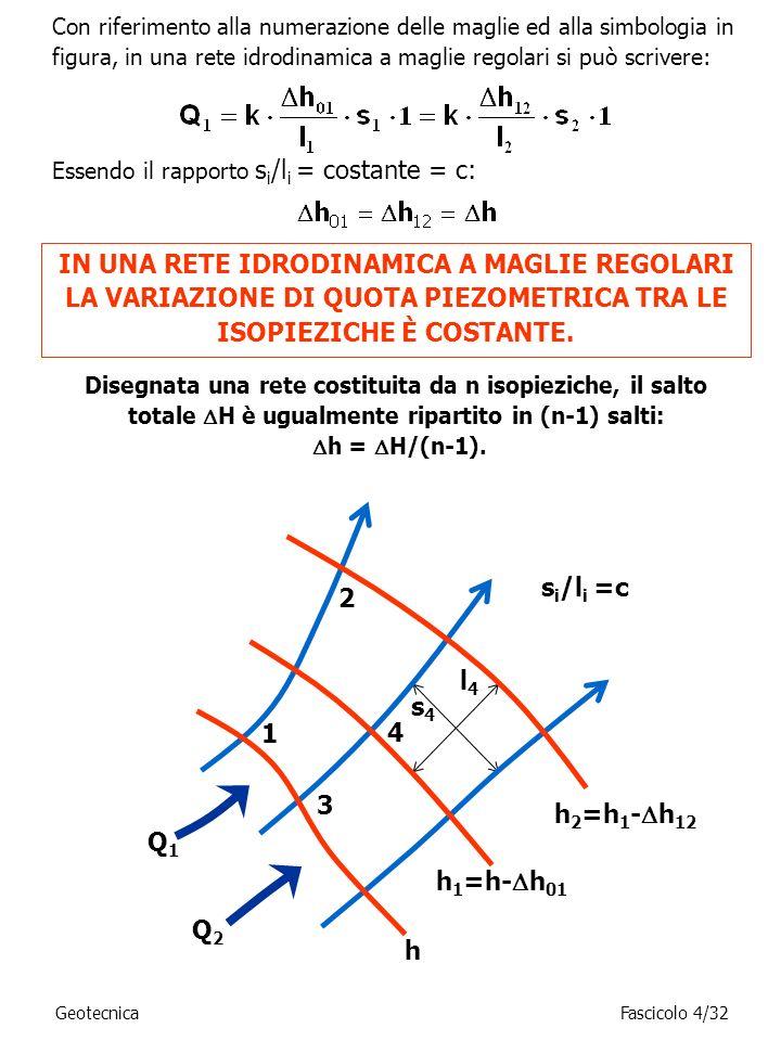 Con riferimento alla numerazione delle maglie ed alla simbologia in figura, in una rete idrodinamica a maglie regolari si può scrivere: