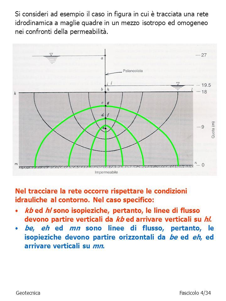 Si consideri ad esempio il caso in figura in cui è tracciata una rete idrodinamica a maglie quadre in un mezzo isotropo ed omogeneo nei confronti della permeabilità.