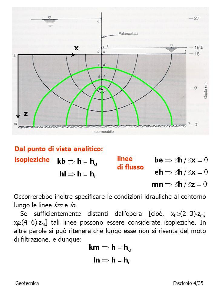x z Dal punto di vista analitico: linee isopieziche di flusso