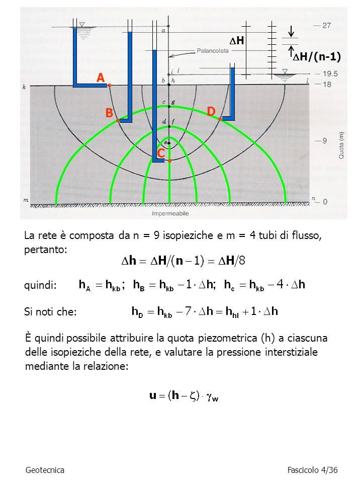 A B. C. D. H. H/(n-1) La rete è composta da n = 9 isopieziche e m = 4 tubi di flusso, pertanto: