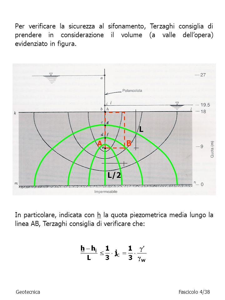 Per verificare la sicurezza al sifonamento, Terzaghi consiglia di prendere in considerazione il volume (a valle dell'opera) evidenziato in figura.
