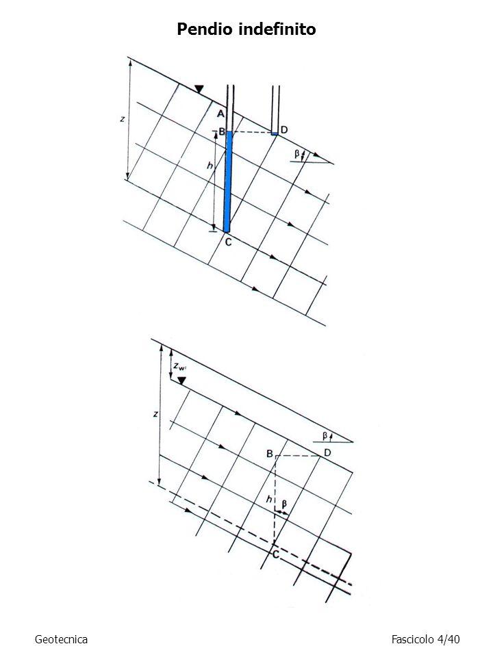 Pendio indefinito Geotecnica Fascicolo 4/40