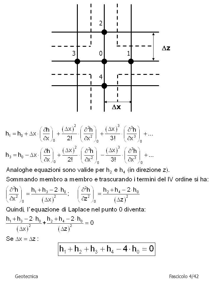 2 z 3 1 4 x Geotecnica Fascicolo 4/42