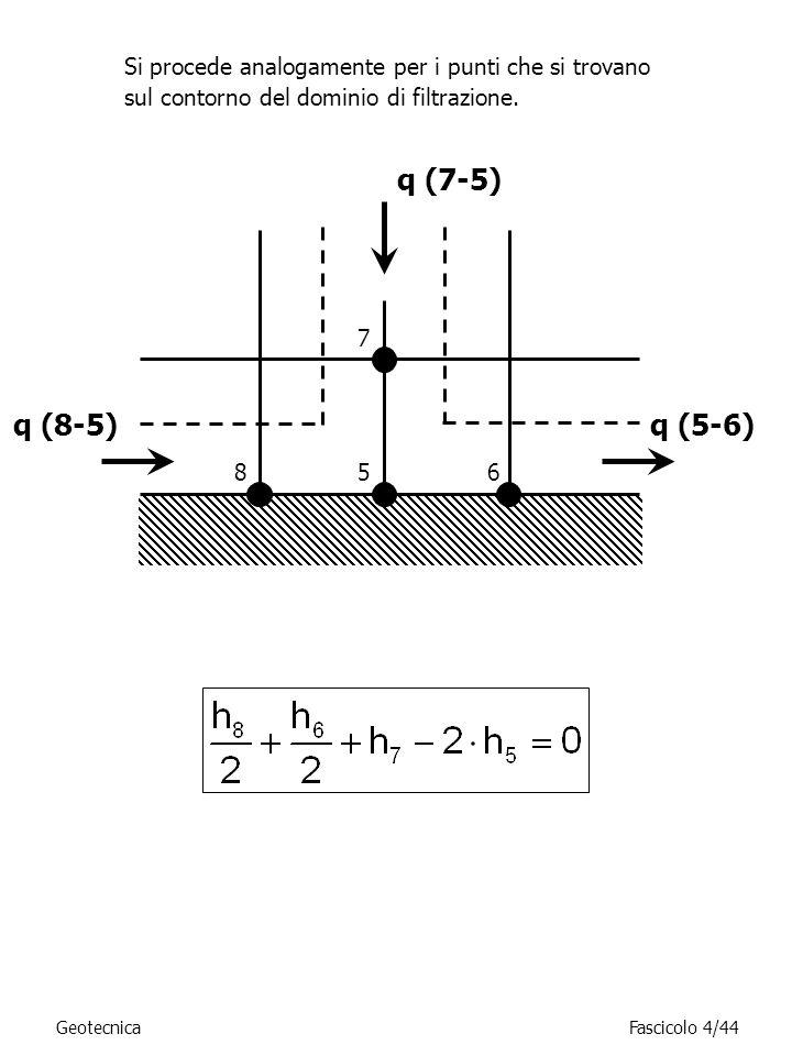 Si procede analogamente per i punti che si trovano sul contorno del dominio di filtrazione.