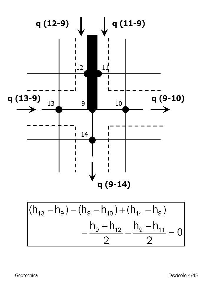 q (12-9) q (11-9) q (13-9) q (9-10) q (9-14) 12 11 13 9 10 14