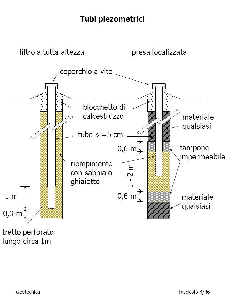 Tubi piezometrici filtro a tutta altezza presa localizzata