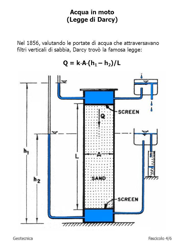 Acqua in moto (Legge di Darcy) Q = kA(h1 – h2)/L