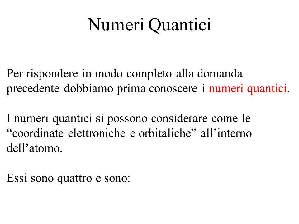 Numeri Quantici Per rispondere in modo completo alla domanda precedente dobbiamo prima conoscere i numeri quantici.