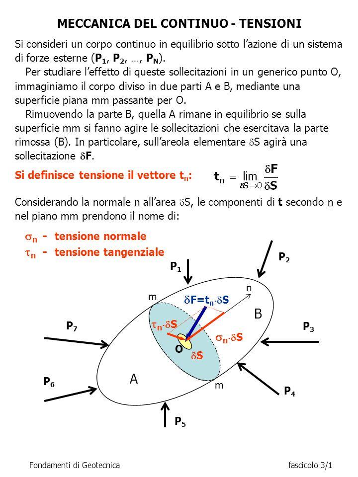 MECCANICA DEL CONTINUO - TENSIONI