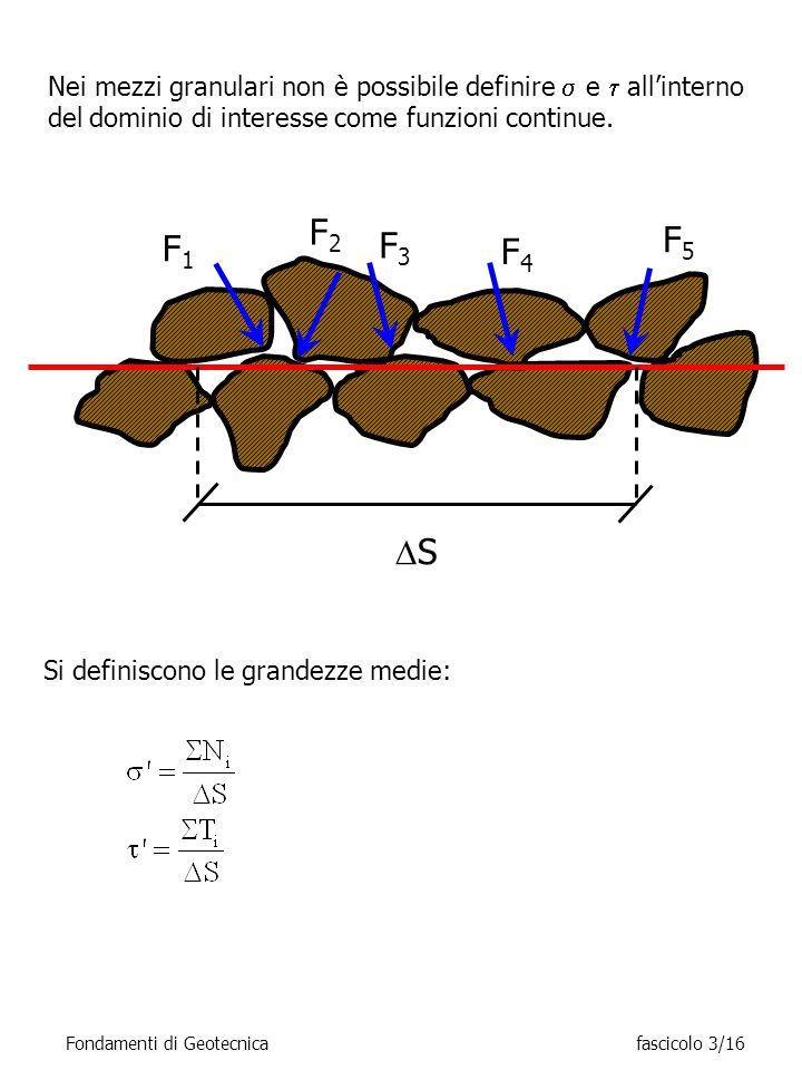 Nei mezzi granulari non è possibile definire s e t all'interno del dominio di interesse come funzioni continue.