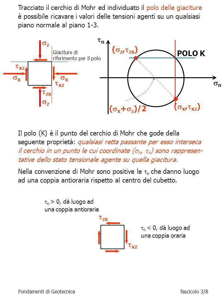 n z xz x zx (x,xz) n (z,zx) (x+z)/2 POLO K zx xz