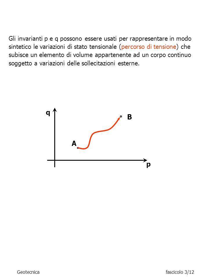 Gli invarianti p e q possono essere usati per rappresentare in modo sintetico le variazioni di stato tensionale (percorso di tensione) che subisce un elemento di volume appartenente ad un corpo continuo soggetto a variazioni delle sollecitazioni esterne.