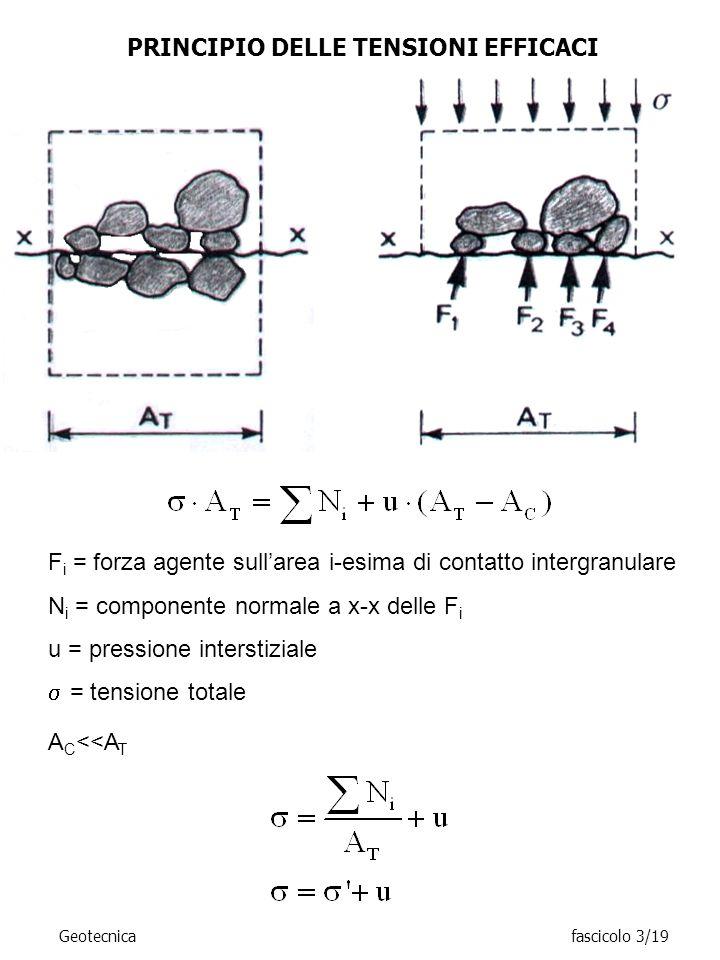 PRINCIPIO DELLE TENSIONI EFFICACI