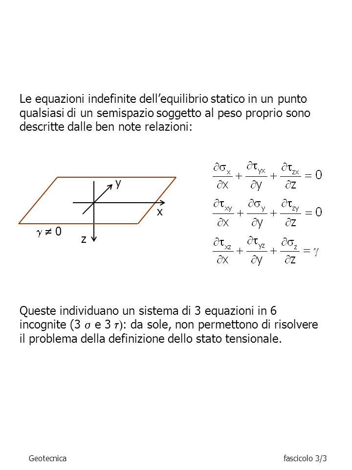 Le equazioni indefinite dell'equilibrio statico in un punto qualsiasi di un semispazio soggetto al peso proprio sono descritte dalle ben note relazioni: