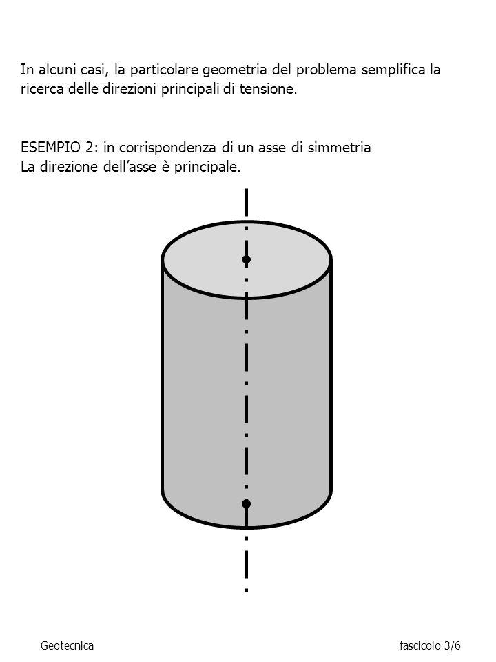 ESEMPIO 2: in corrispondenza di un asse di simmetria