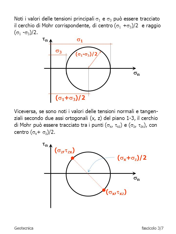 n 1 n 3 (1+3)/2 n (z,zx) (x+z)/2 n (x,xz)