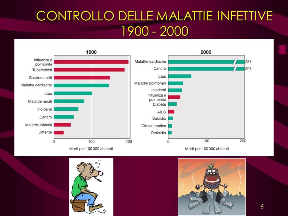 CONTROLLO DELLE MALATTIE INFETTIVE
