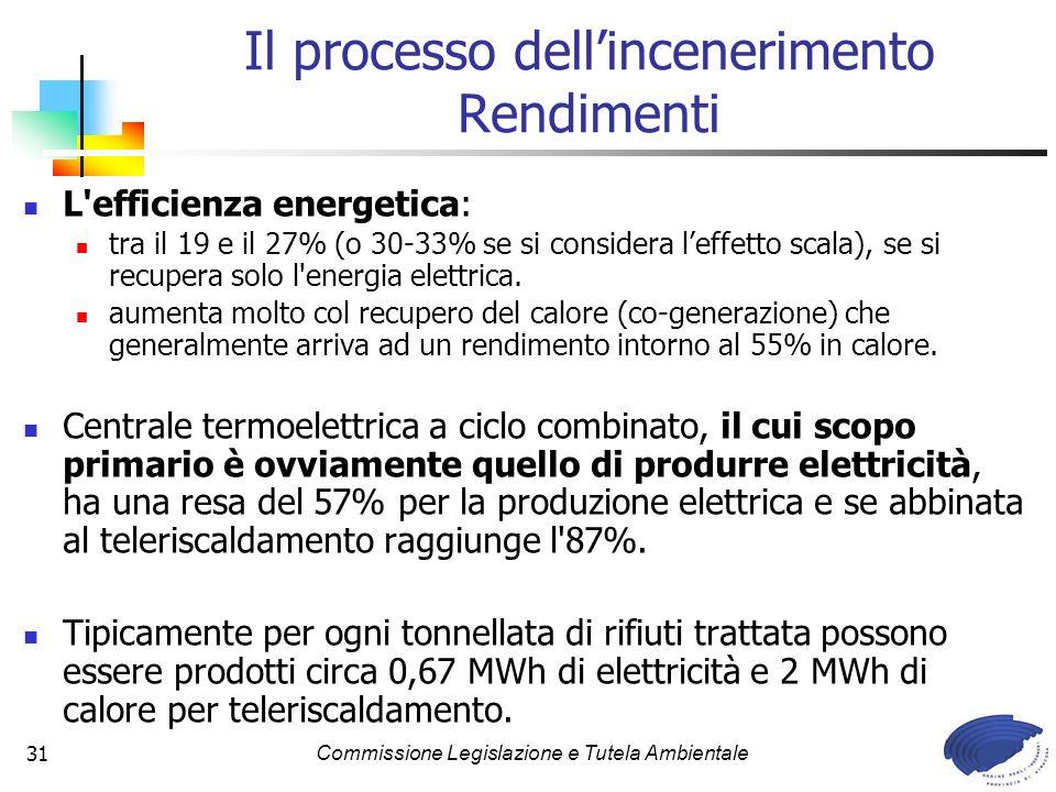 Il processo dell'incenerimento Rendimenti