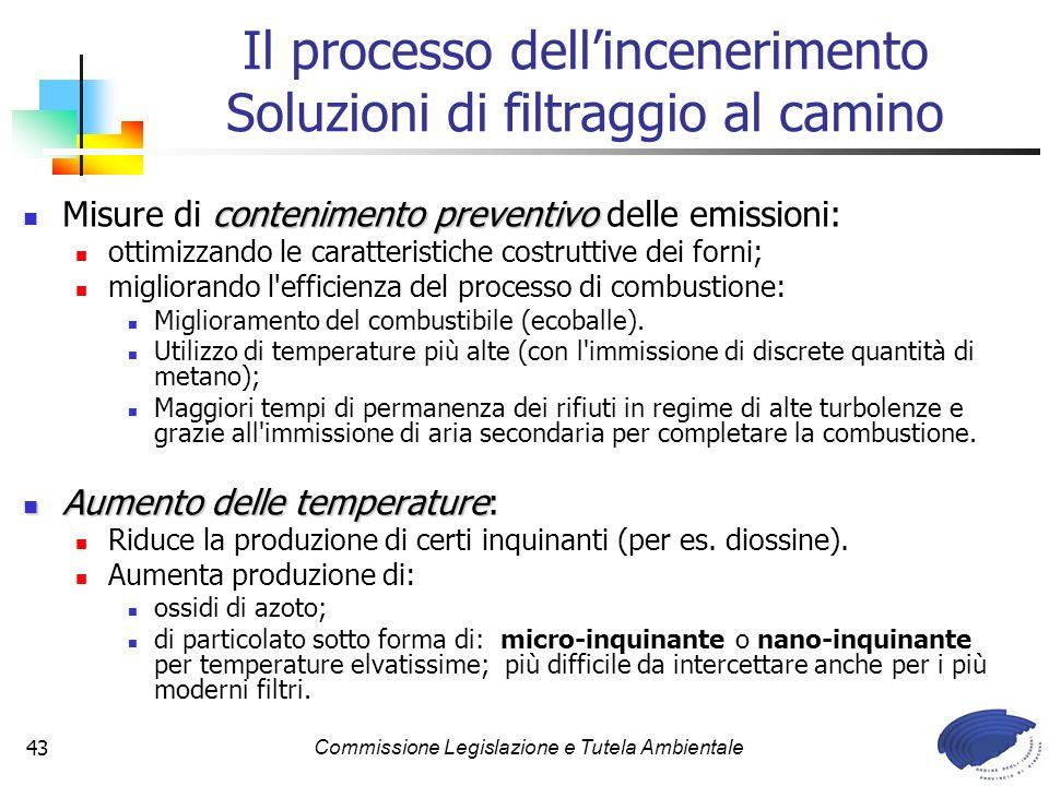 Il processo dell'incenerimento Soluzioni di filtraggio al camino