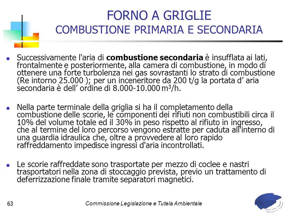 FORNO A GRIGLIE COMBUSTIONE PRIMARIA E SECONDARIA