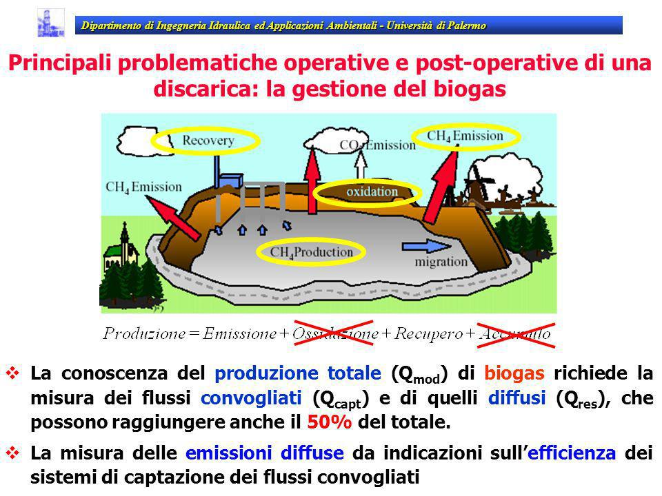 Dipartimento di Ingegneria Idraulica ed Applicazioni Ambientali - Università di Palermo