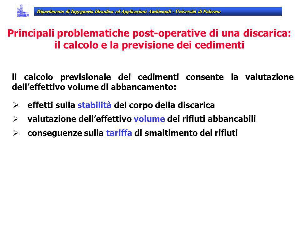 Principali problematiche post-operative di una discarica: