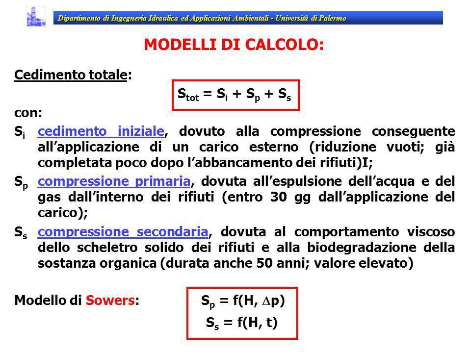MODELLI DI CALCOLO: Cedimento totale: Stot = Si + Sp + Ss con: