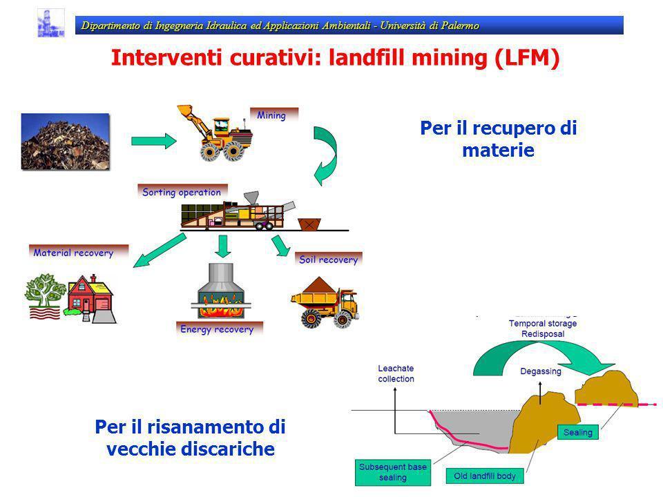 Interventi curativi: landfill mining (LFM)