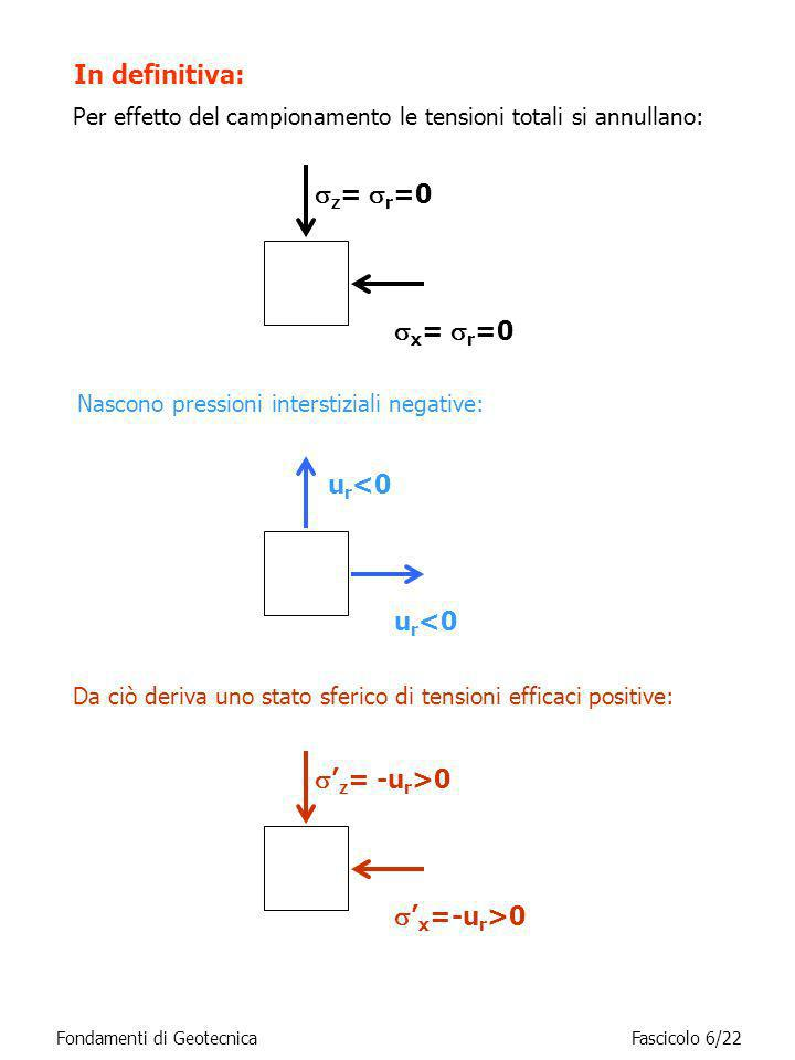 In definitiva: z= r=0 x= r=0 ur<0 'z= -ur>0 'x=-ur>0