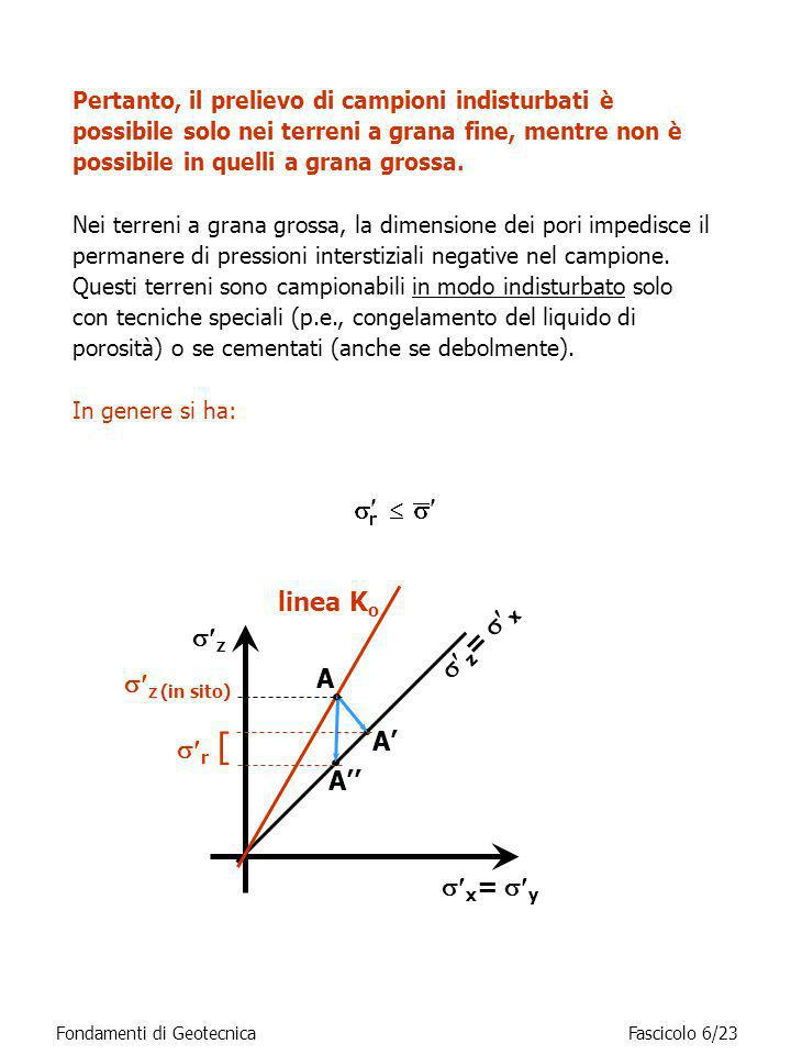 z (in sito) x= y A'' A' z= x linea Ko z A