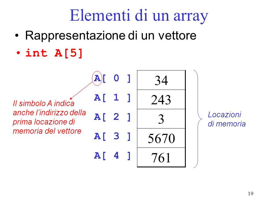Elementi di un array 34 243 3 5670 761 Rappresentazione di un vettore
