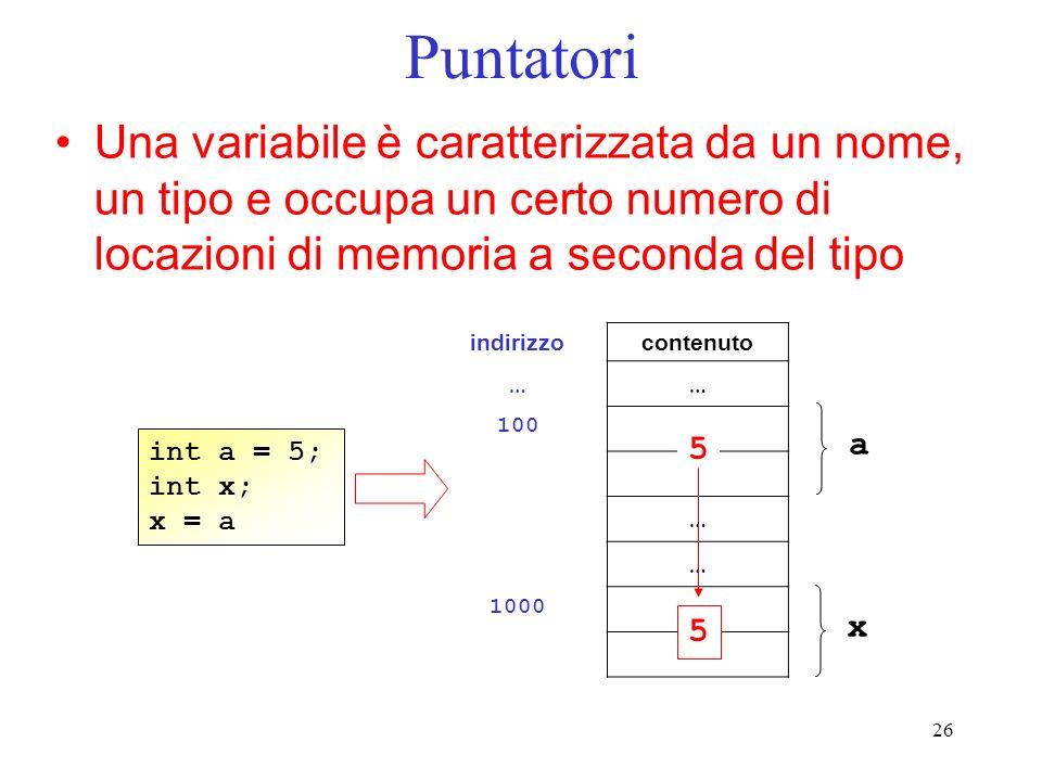 Puntatori Una variabile è caratterizzata da un nome, un tipo e occupa un certo numero di locazioni di memoria a seconda del tipo.