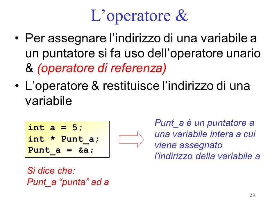 L'operatore & Per assegnare l'indirizzo di una variabile a un puntatore si fa uso dell'operatore unario & (operatore di referenza)