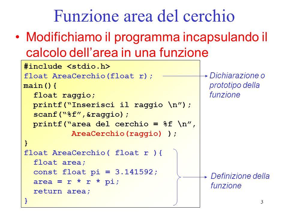 Funzione area del cerchio