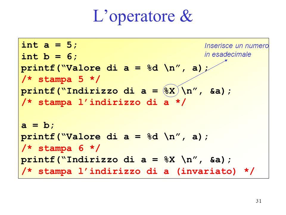 L'operatore & int a = 5; int b = 6; printf( Valore di a = %d \n , a);