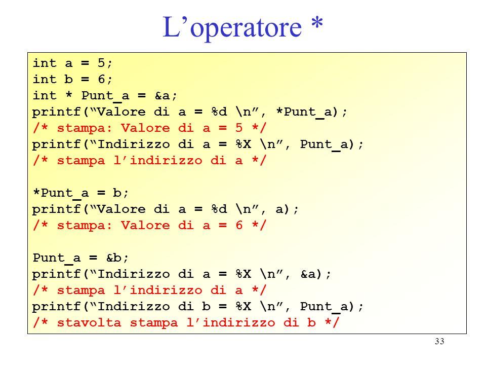 L'operatore * int a = 5; int b = 6; int * Punt_a = &a;