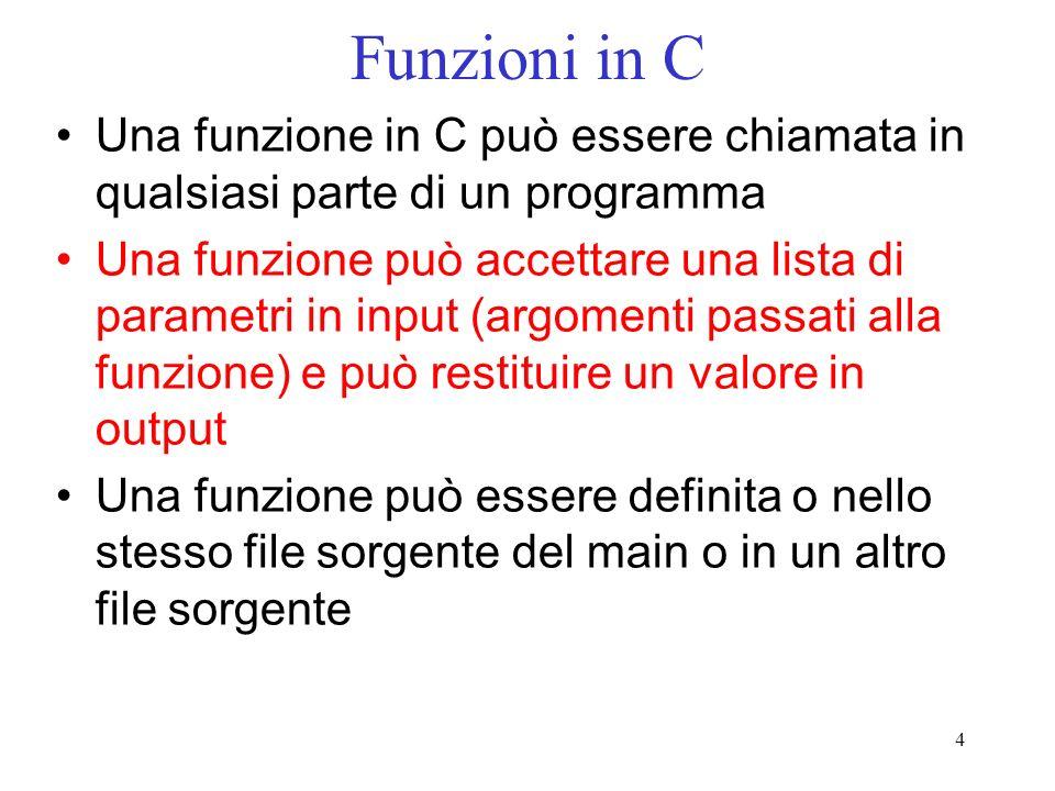 Funzioni in C Una funzione in C può essere chiamata in qualsiasi parte di un programma.