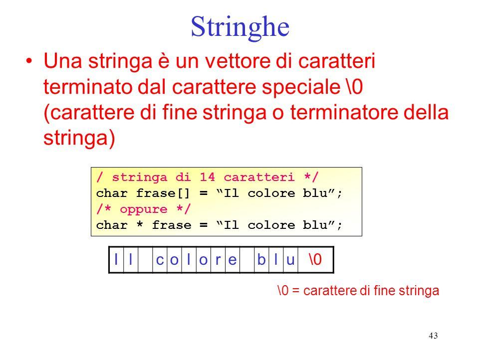 Stringhe Una stringa è un vettore di caratteri terminato dal carattere speciale \0 (carattere di fine stringa o terminatore della stringa)