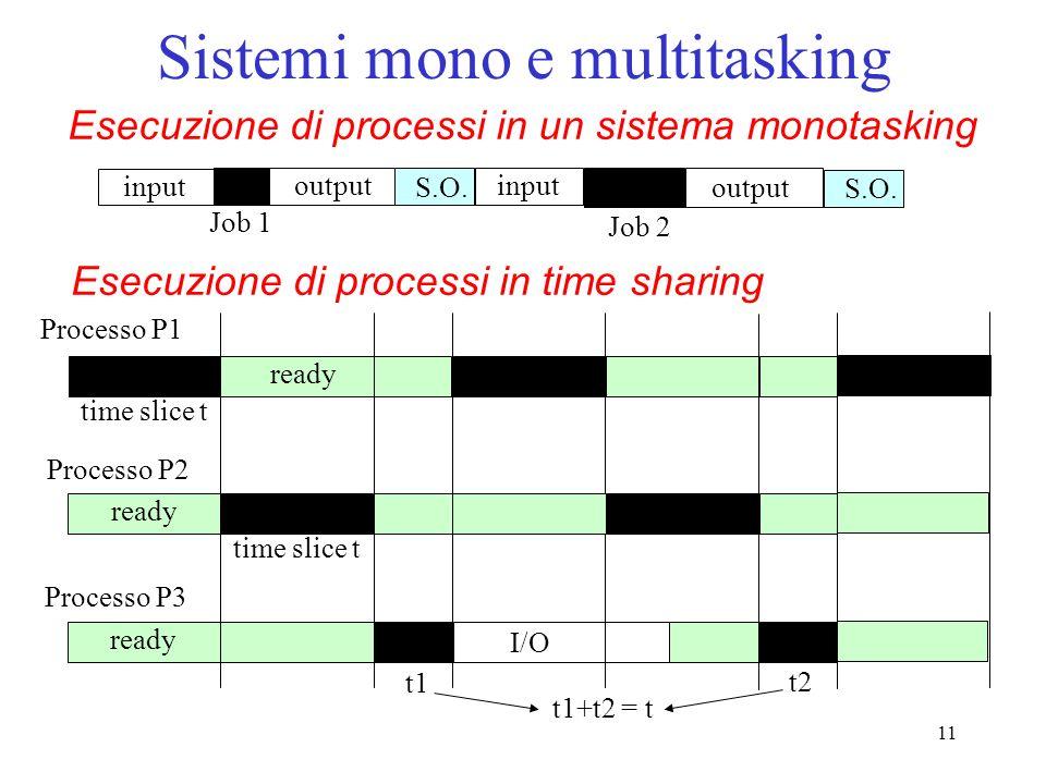 Sistemi mono e multitasking