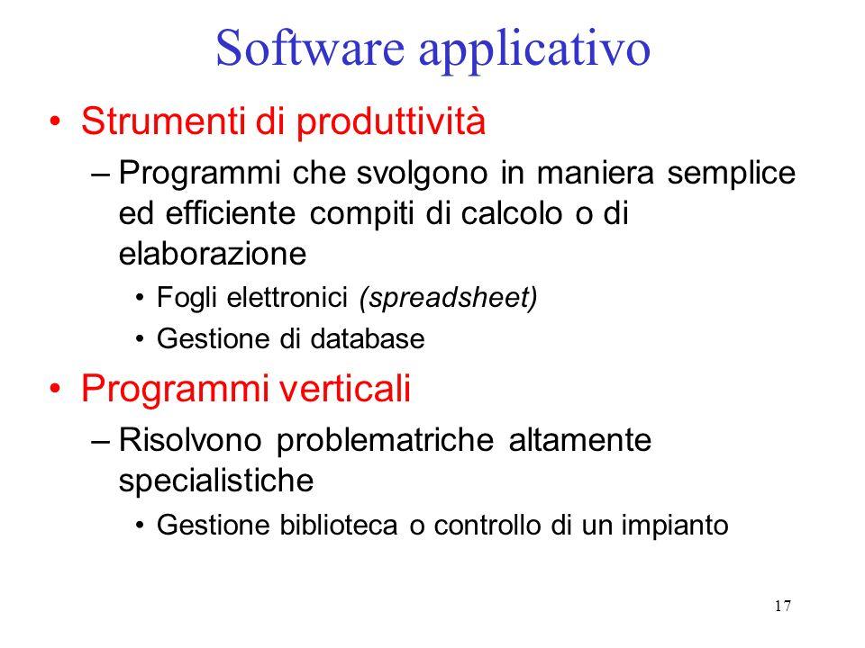 Software applicativo Strumenti di produttività Programmi verticali