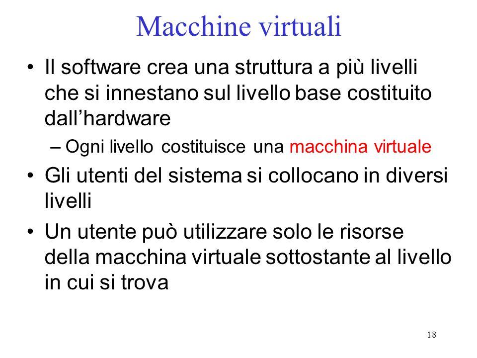 Macchine virtuali Il software crea una struttura a più livelli che si innestano sul livello base costituito dall'hardware.
