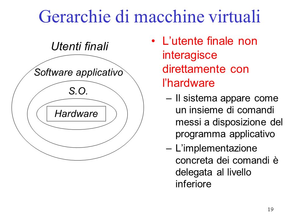 Gerarchie di macchine virtuali